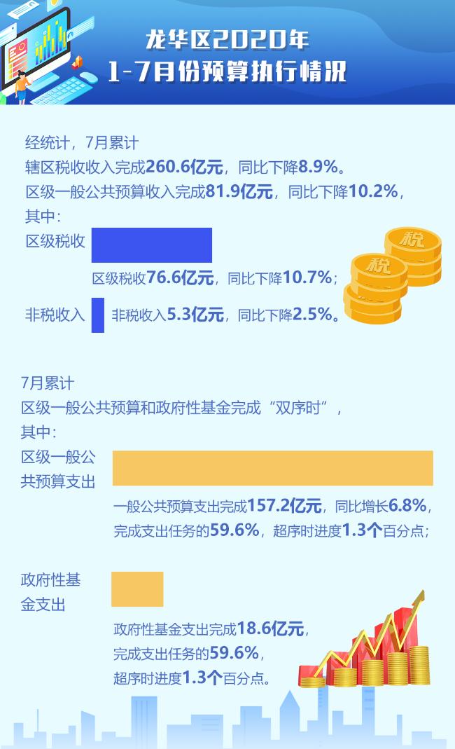 7月份预算执行情况.png