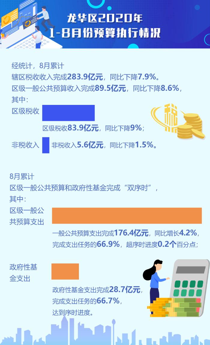 8月份预算执行情况.png